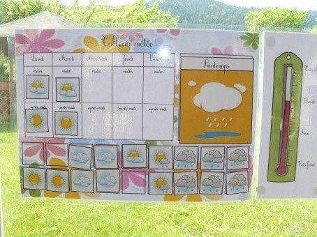 Tableau météorologique pour enfant de niveau maternelle.