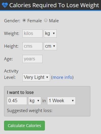 weight loss fasting calculator free