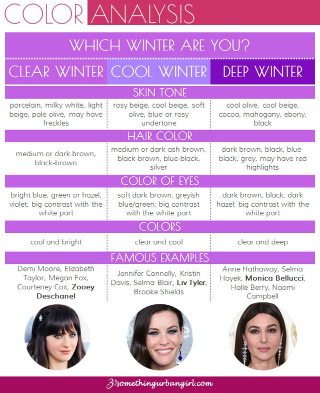 Summary chart about the three Winter seasonal color palettes: Are you a Clear Winter, a Cool Winter or a Deep Winter woman?