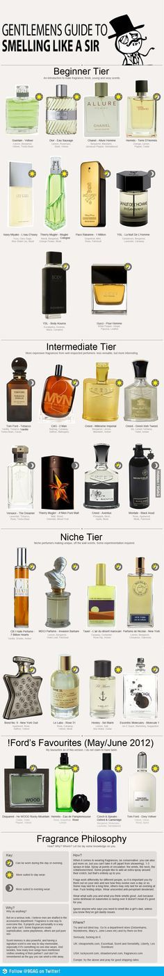Gentlemen's Guide to Smell like a Sir. Colognes, fragrancies and perfumes. #mensperfume #scents #menstyle #RMRS