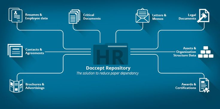 Take your Human Resource department paperless with Doccept. Find out how it can help you http://www.doccept.com/solutions/human-resources #document #management #doccept