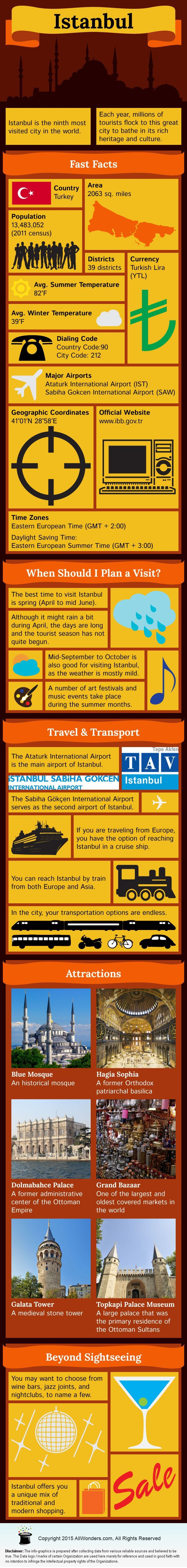 The Istanbul infographic shows details about the city of Istanbul in Turkey. Get information like fast facts, when to visit, weather, places to visit, hotels, restaurants, things to do, transportation and much more about Istanbul via infographics.