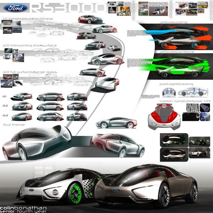 90 best Car Layout images on Pinterest | Car sketch, Bulletin boards ...