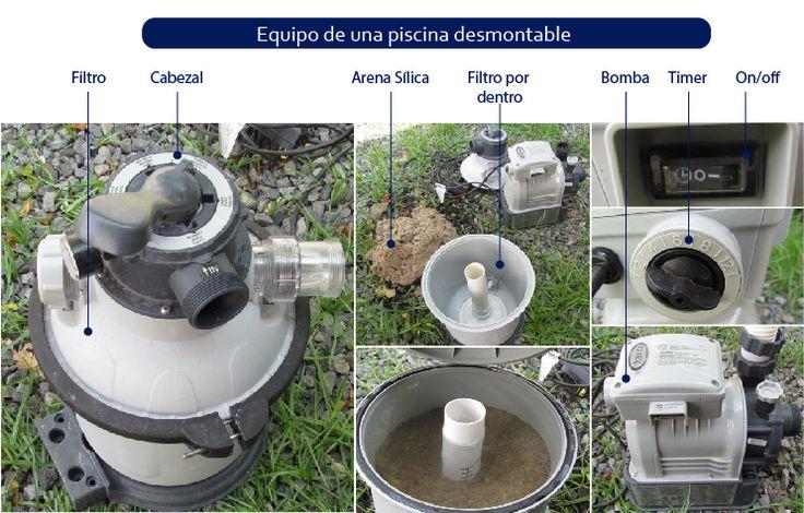 M s de 25 ideas incre bles sobre filtro para piscina en for Filtro piscina desmontable
