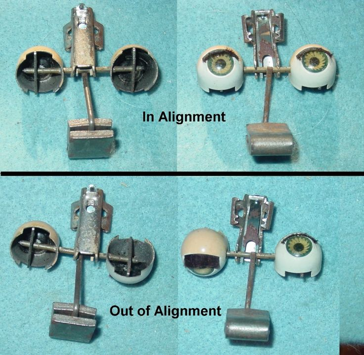 Eye Alignment for Hard Plastic Doll