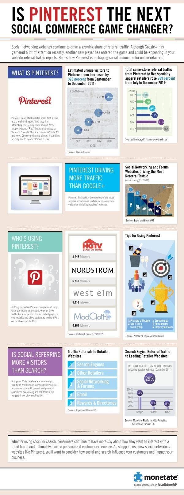 Pinterest Drives More Traffic to Retailers #socialmedia #pinterest