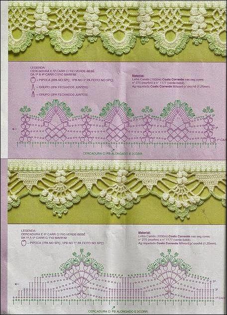 Mejores 556 im genes de crochet puntillas en pinterest - Puntas de ganchillo ...