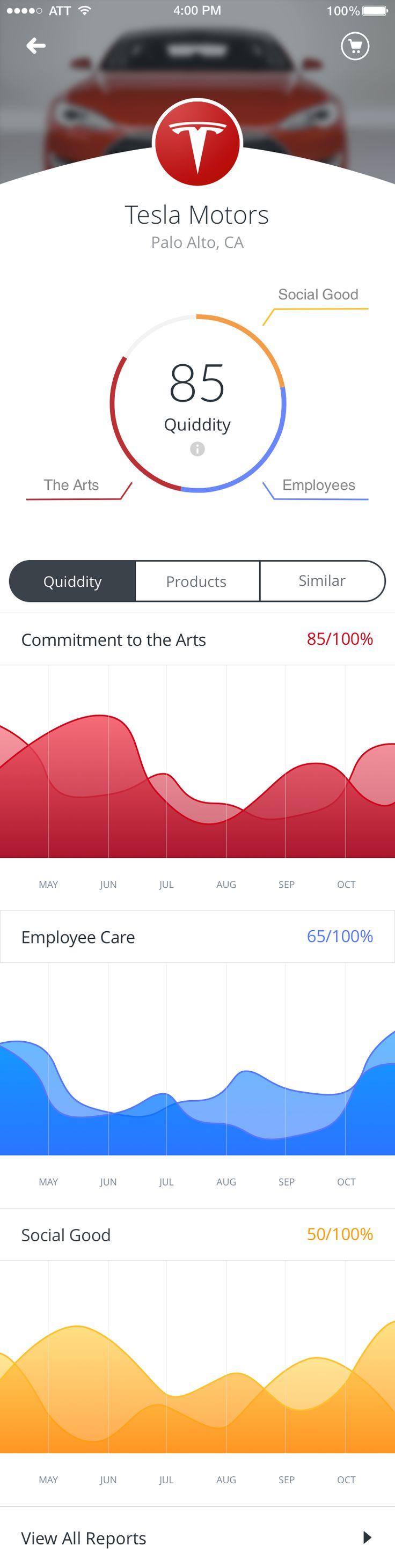 ui ux iphone app by Tesla