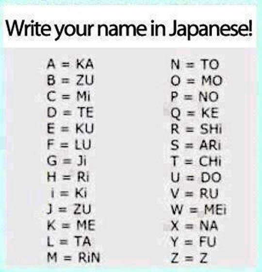 Write_Name_in_Japanese