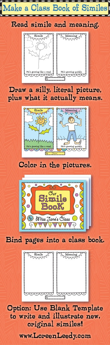 Make a Class Book of Similes! Blog post has ideas for using these 30 pages with pre-printed similes and meanings, plus a blank template. $