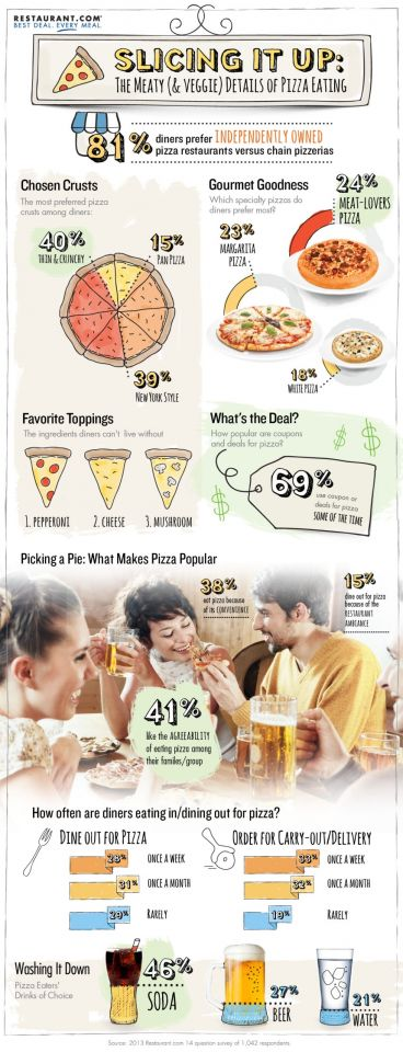 Did you enjoy National Pizza Month? - The Mommy Nest - The Mommy Nest