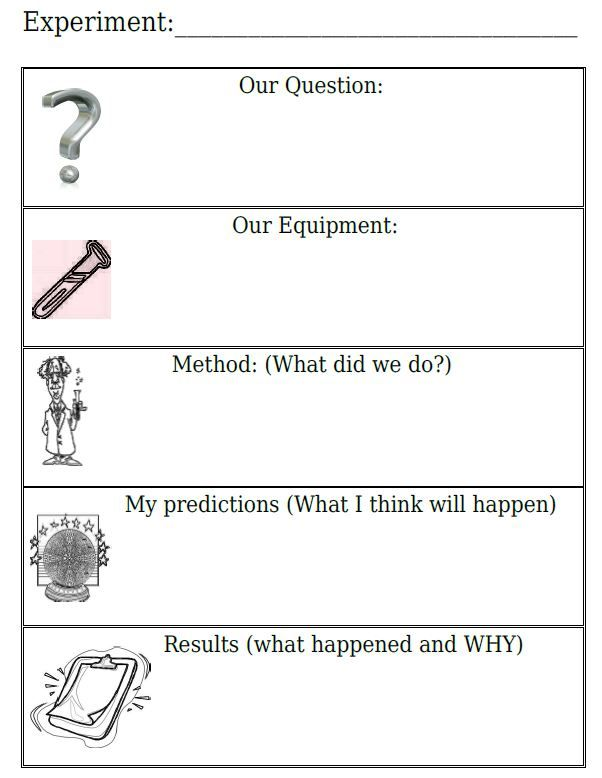 Printable scientific method write up sheet and experiments to teach kids how to…