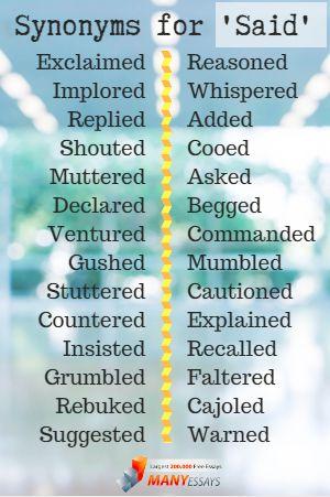 "Words to use instead of ""Said"" #tips #writingtips #synonyms #said"