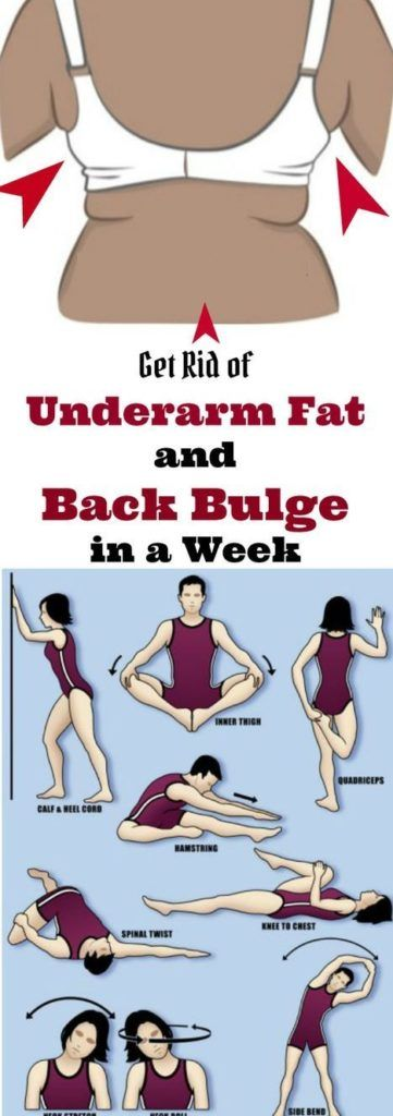 How To Get Rid of Underarm Fat and Back Bulge in a Week