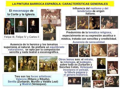 HISTORIA DEL ARTE: ARTE BARROCO