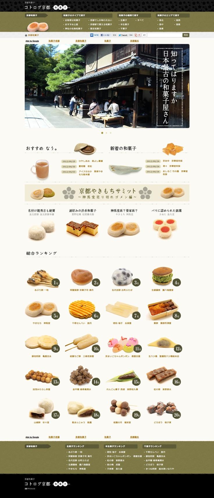コトログ京都和菓子