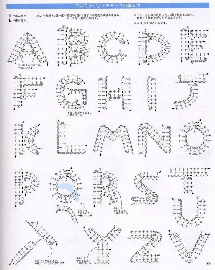 Alfabeto em crochê