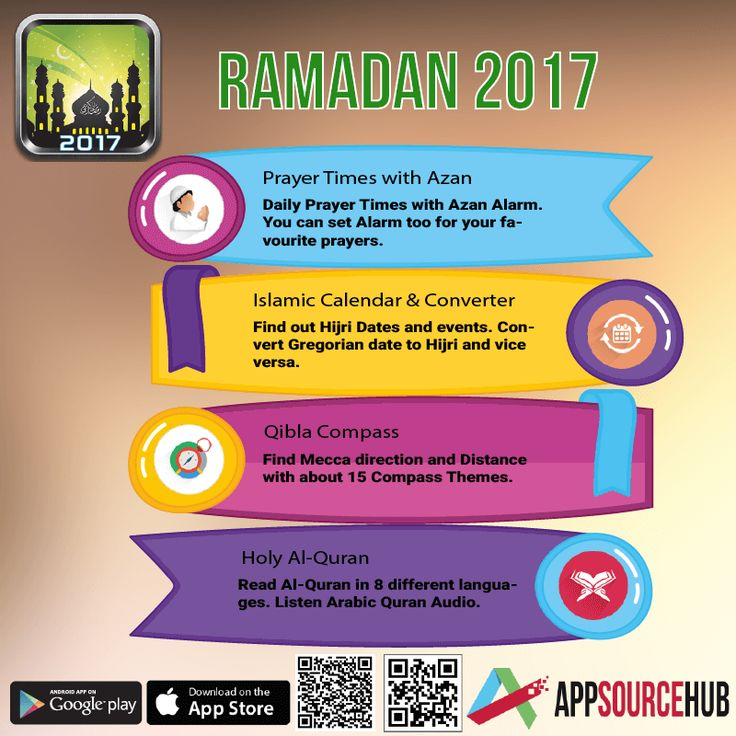 Hijri Calendar - Android Apps on Google Play