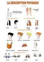 Exercice pour travailler la description physique et les vêtements. - Fiches FLE