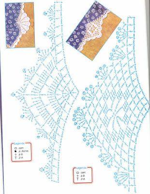 Gráficos de barrados de crochê.