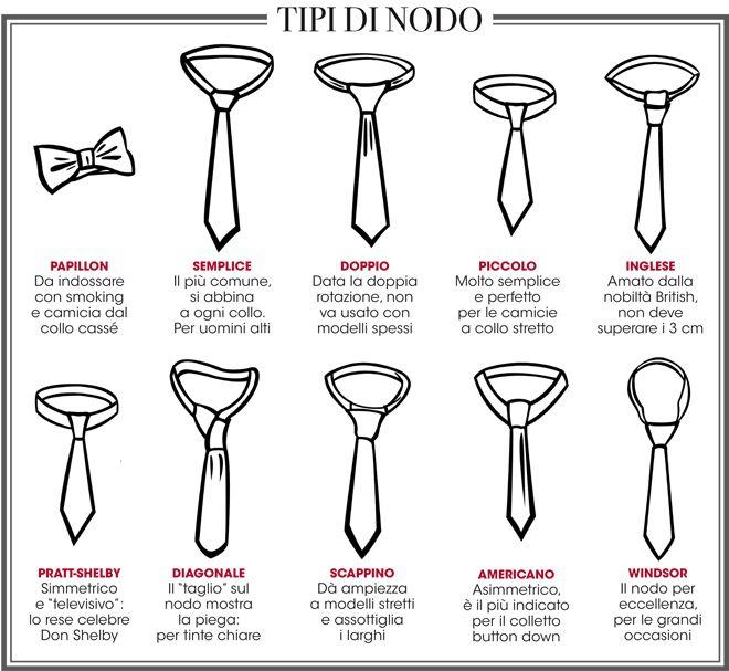 Cravatta vs Papillon: cosa scegliere. Analisi e idee. Quando usare la cravatta? Quando il Papillon? Quali rilfessioni fare?
