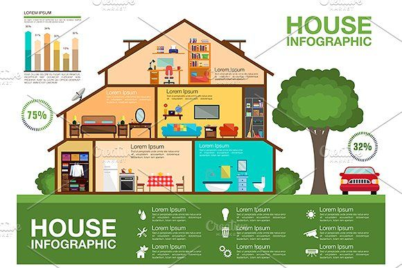 Eco Friendly Home Infographics Ecological House Infographic Eco Friendly House