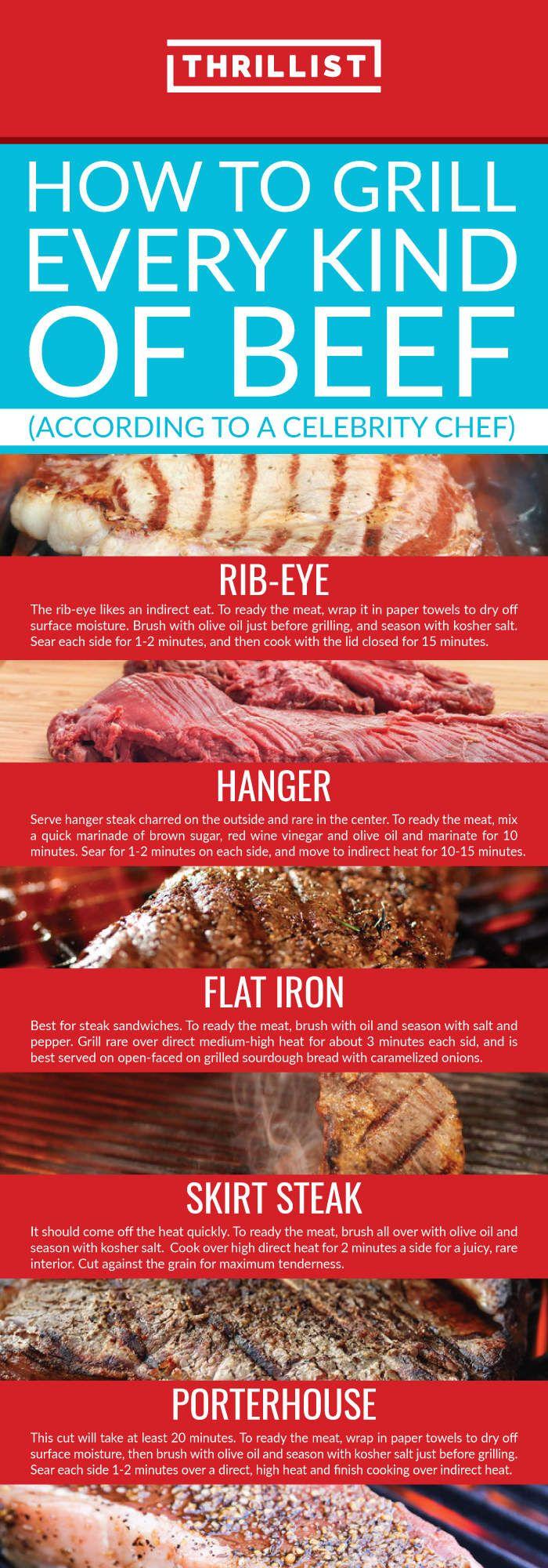 How to Grill Steak & Types of Beef, With Celebrity Chef Elizabeth Karmel - Thrillist