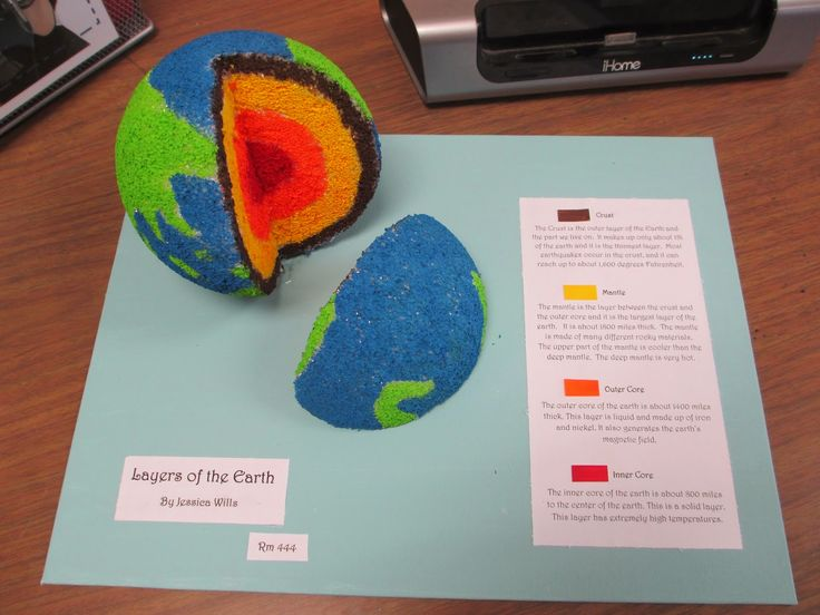 Scientific Saturdays:   Layers of Earth Projects and Earth Science Power Points