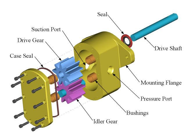 Looking for #Hydraulic #Gear #Pumps from quality verified suppliers?