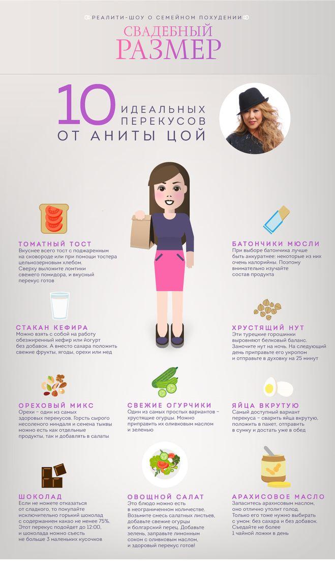 Советы чтобы эффективно похудеть