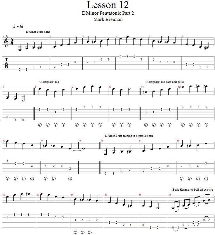 Guitar Riffs - Free Blues Guitar Riffs, Rock Guitar Riffs ...