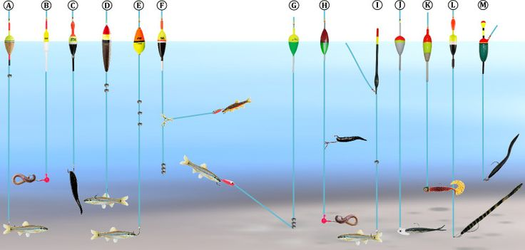 Various Types and Styles of Slip Bobber Fishing Rigs