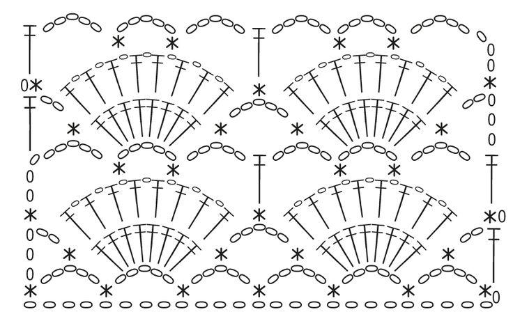 Crochet a lace scarf - Free Pattern - Yarnplaza.com | For knitting & crocheting
