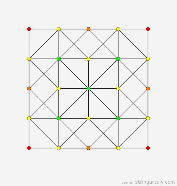 Squared String Art free pattern | String Art DIY | Free patterns and templates to make your own String Art