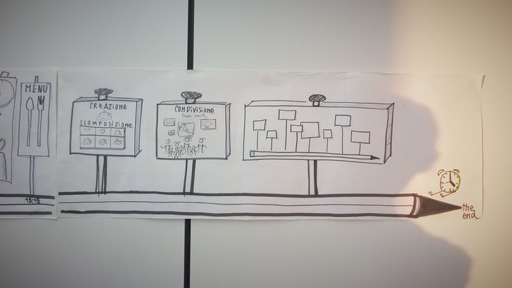https://flic.kr/s/aHsknC1A6c | 2015.11.02 SketchNote Lab INPS
