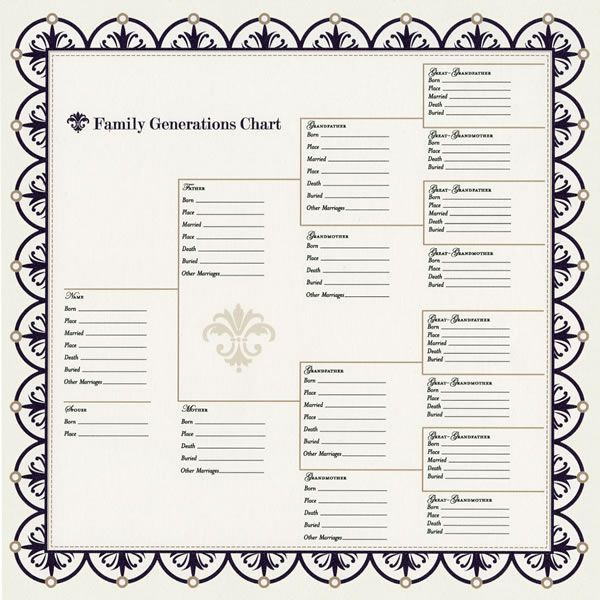 ancestry book templates