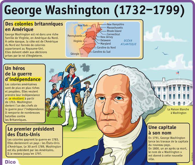 George washington resume biography