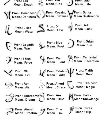 glyphs   Tattoo Ideas Central