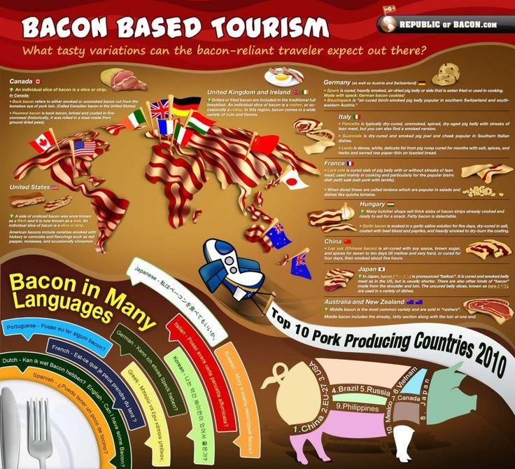 #Bacon #Tourism #Orlando