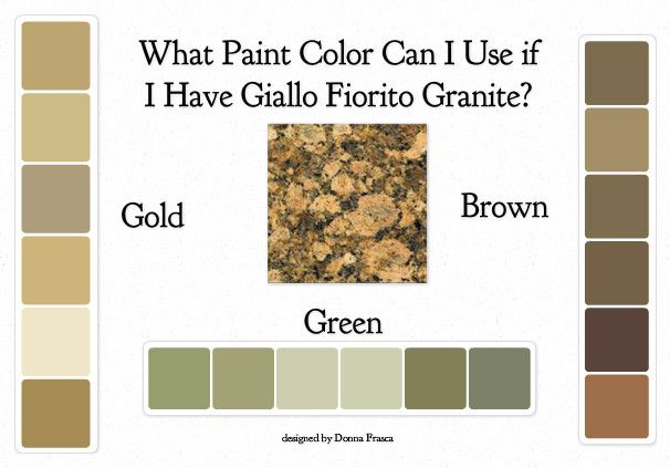 Have Giallo Fiorito Granite in your home? Here are a few color choices that will work for you.