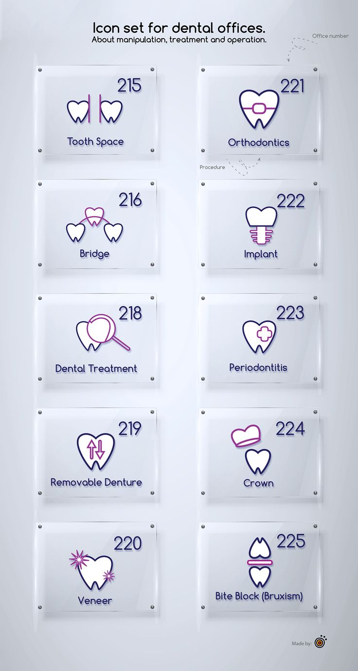 Dentist icon set on Behance