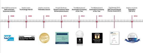 Proof of excellence: numerous awards of Implico
