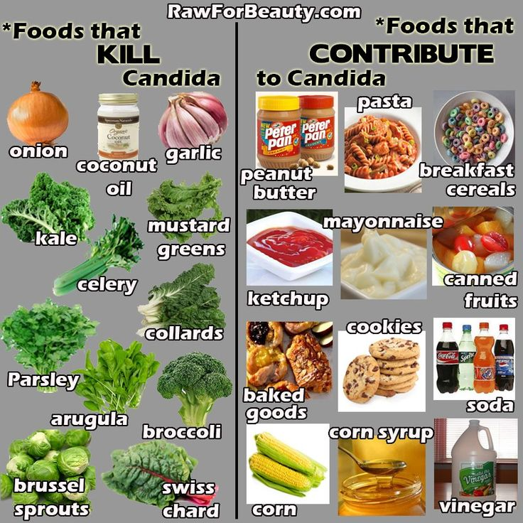 Foods that kill candida Vs Foods that contribute to candida