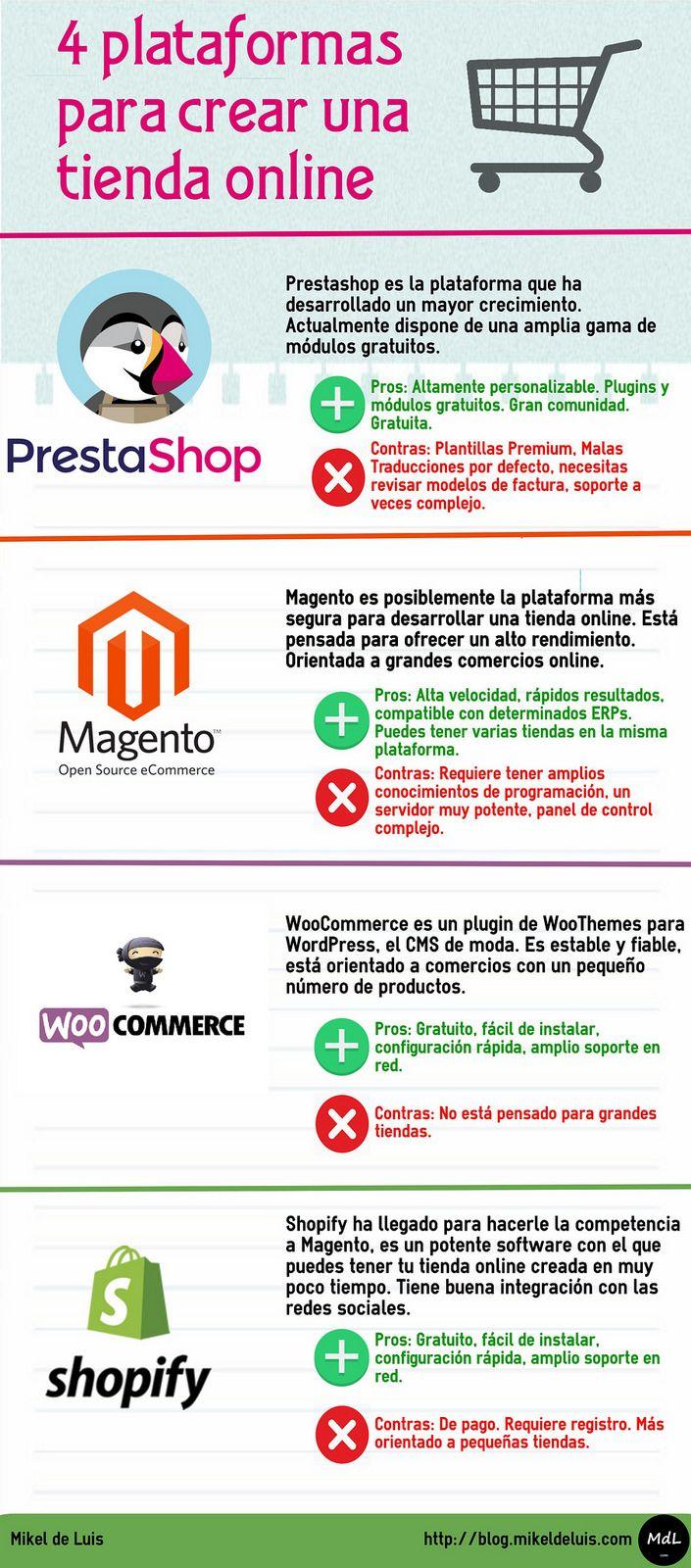 4 plataformas para montar una tienda Online [Infografía] - http://blog.mikeldeluis.com/2016/02/02/4-plataformas-para-montar-una-tienda-online-infografia/ #ecommerce #prestashop #magento #woocommerce #wordpress #shopify #eshop #onlinecommerce #webshop #infografia