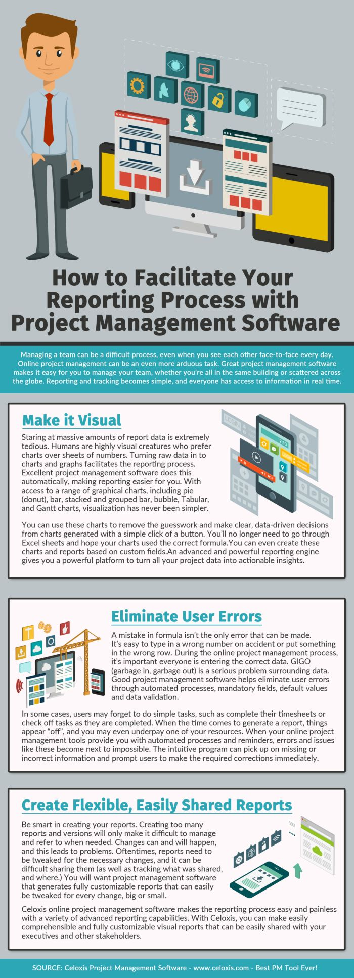 33 best Project management images on Pinterest | Infographic ...