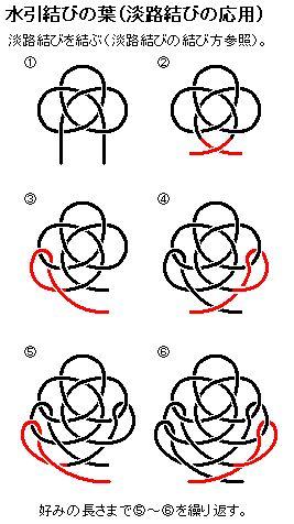 knots-水引結びの葉(淡路結びの応用).gif