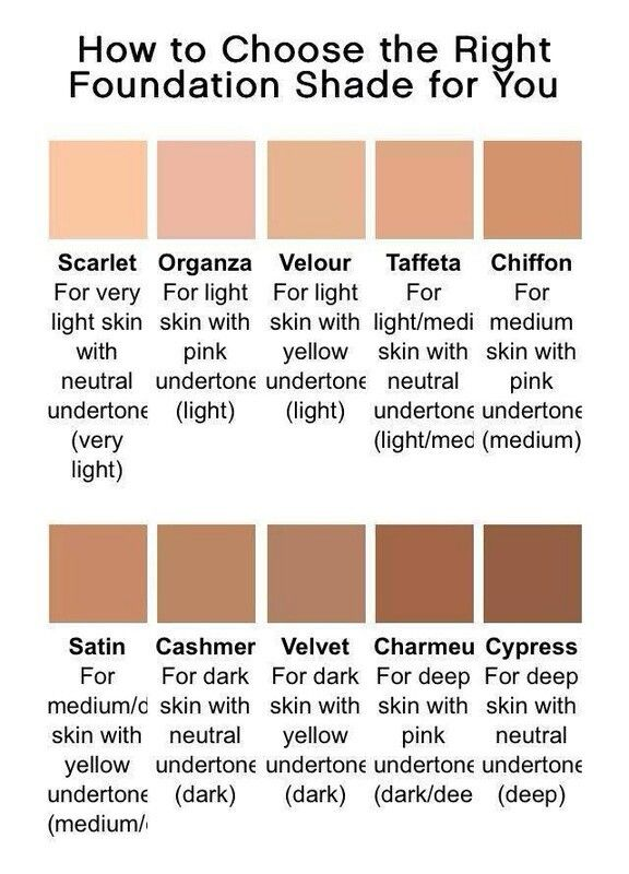 Younique foundations colour chart  <3 www.youniqueproducts.com/jennifermariewilson