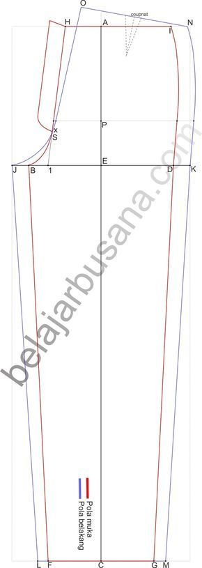 Salam,     Melanjutkan artikel tutorial sebelumnya, maka kali ini bahasannya adalah tentang bagaimana cara membuat atau menggambar pola c...