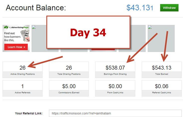 If you can click a mouse and surf on the internet you can make money.   Results not typical. This proof of income is not a guarantee you would earn the same, but would be possible to earn this and more with equal or greater strategy and work ethic. Contact me for details or to get started!  #makemoneyonlinefast #affiliatemarketingopportunity #makemoneynosponsoringrequired #makemoneynewbyfriendly #julianlee #revensureshareopportunity juliansformula.com