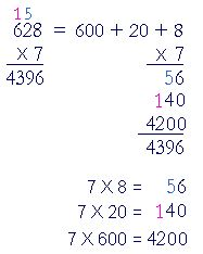 multiplying...THIS makes sense!! We call it partial product OR decomposing a number.....AKA number bonding.